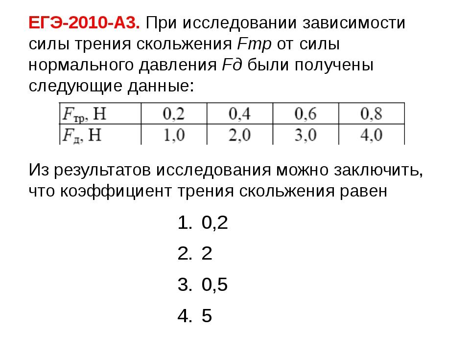 ЕГЭ-2010-А3. При исследовании зависимости силы трения скольжения Fтр от силы...