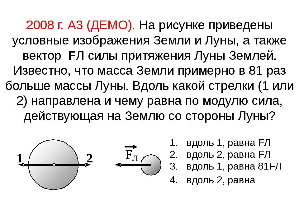 2008 г. А3 (ДЕМО). На рисунке приведены условные изображения Земли и Луны, а...