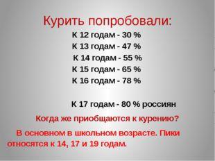 Курить попробовали: К 12 годам - 30 % К 13 годам - 47 % К 14 годам - 55 % К 1