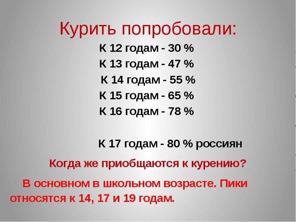 Курить попробовали: К 12 годам - 30 % К 13 годам - 47 % К 14 годам - 55 % К 1...