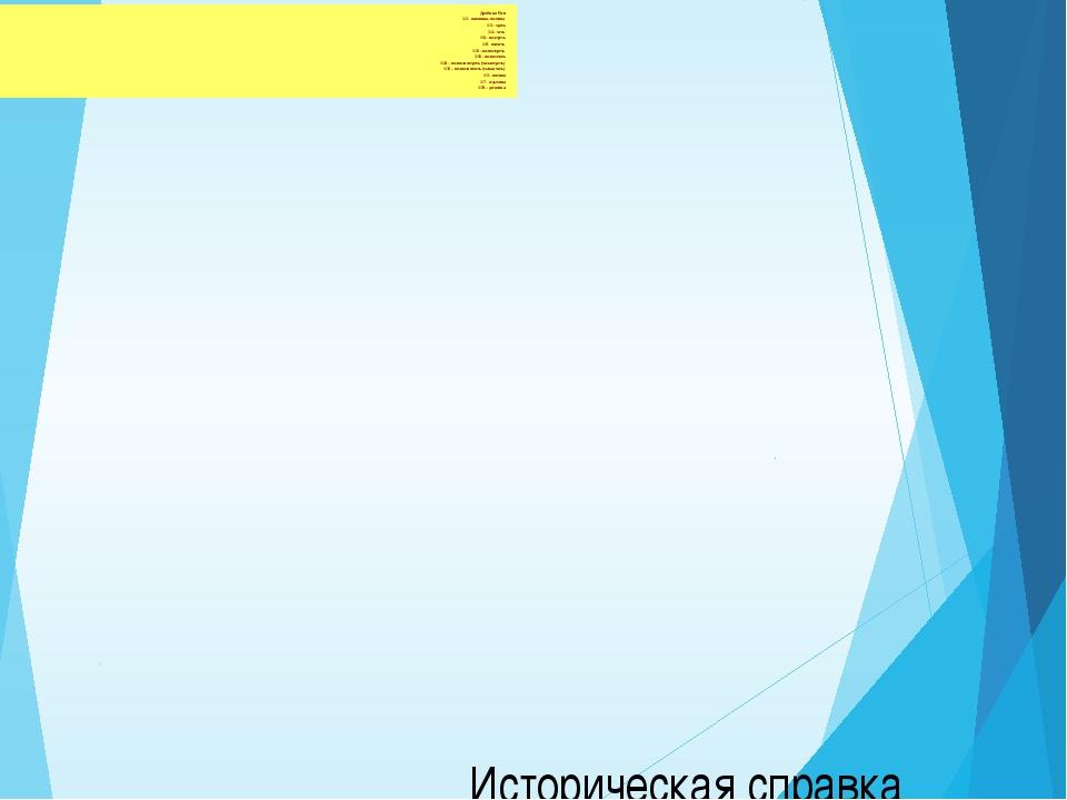 Историческая справка Дроби на Руси 1/2 - половина, полтина 1/3 – треть 1/4 –...