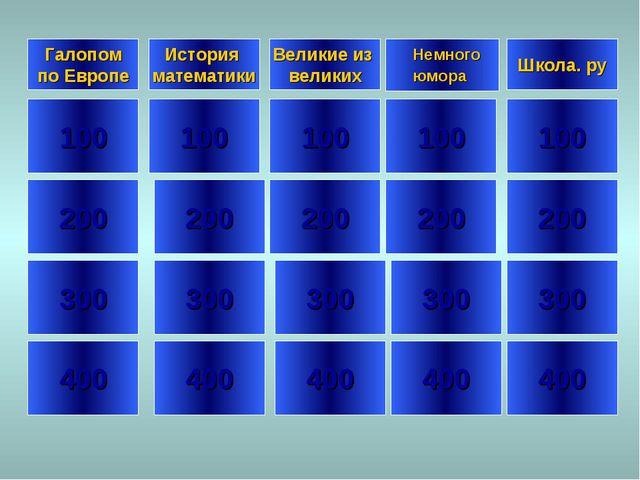 Галопом по Европе История математики Школа. ру 100 100 100 100 200 200 200 20...