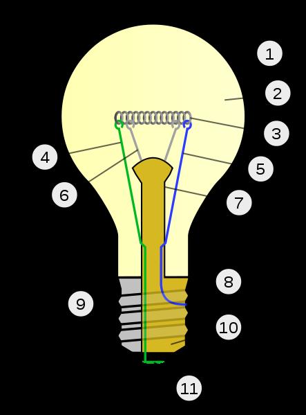http://physics05.at.ua/nakal/443px-Incandescent_light_bulb.svg.png