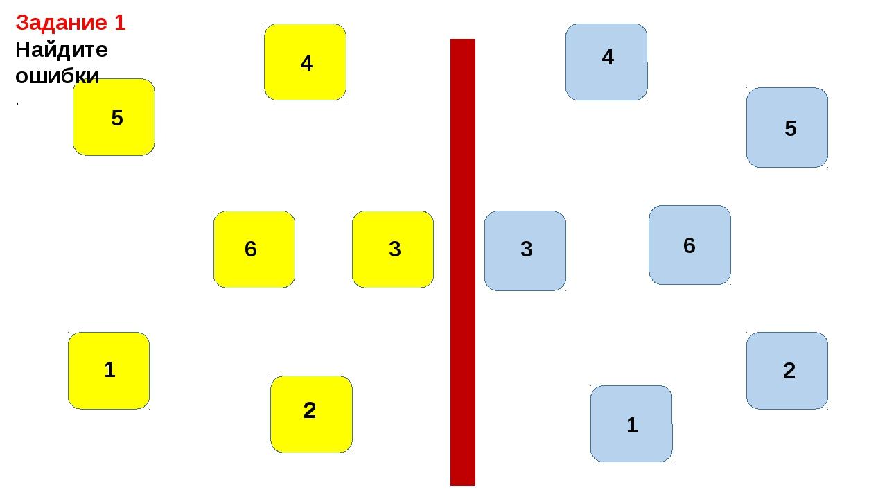 1 1 2 3 4 5 6 1 2 3 6 4 5 2 Задание 1 Найдите ошибки .