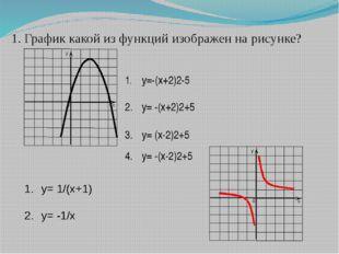 1. График какой из функций изображен на рисунке? у=-(х+2)2-5 у= -(х+2)2+5 у=