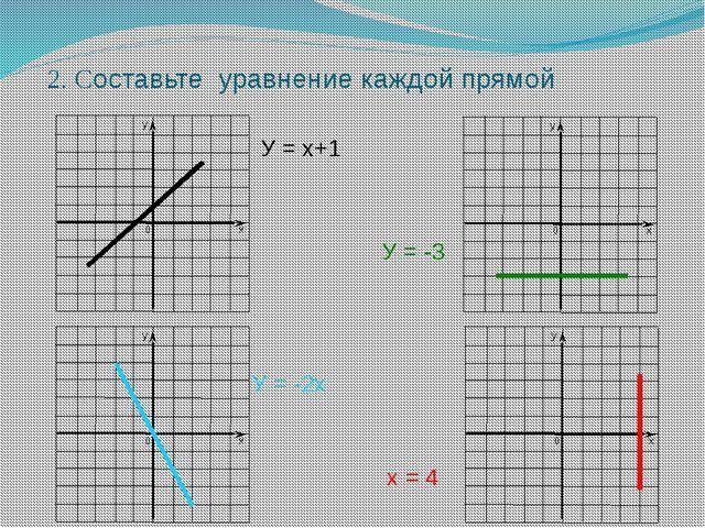 2. Составьте уравнение каждой прямой У = -3 У = х+1 У = -2х х = 4