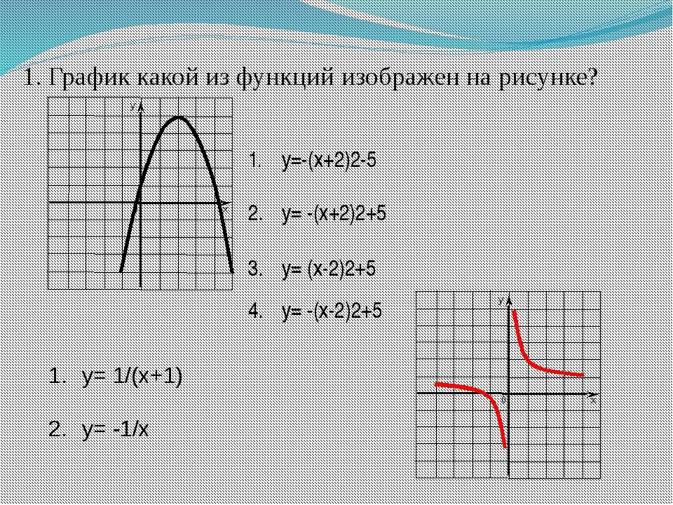 1. График какой из функций изображен на рисунке? у=-(х+2)2-5 у= -(х+2)2+5 у=...
