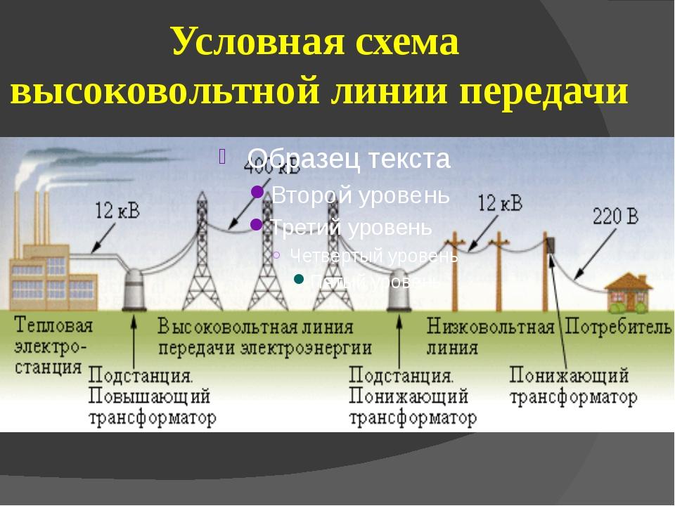 Условная схема высоковольтной линии передачи