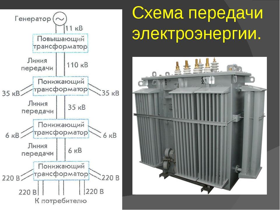 Схема передачи электроэнергии.