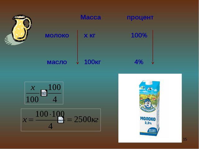 Масса процент молоко x кг 100% масло 100кг 4%