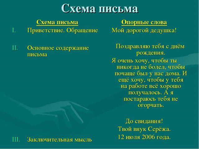 Схема письма Схема письма Приветствие. Обращение Основное содержание письма З...