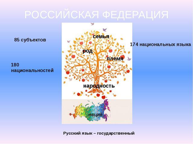 РОССИЙСКАЯ ФЕДЕРАЦИЯ семья род племя народность нация 85 субъектов 180 национ...