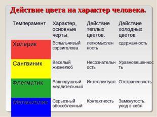 Действие цвета на характер человека. Темперамент Характер, основные черты.Д