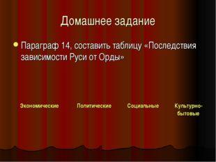 Домашнее задание Параграф 14, составить таблицу «Последствия зависимости Руси