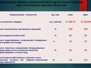 Выполнение целевых показателей 2014 года по предоставлению прав пользования в