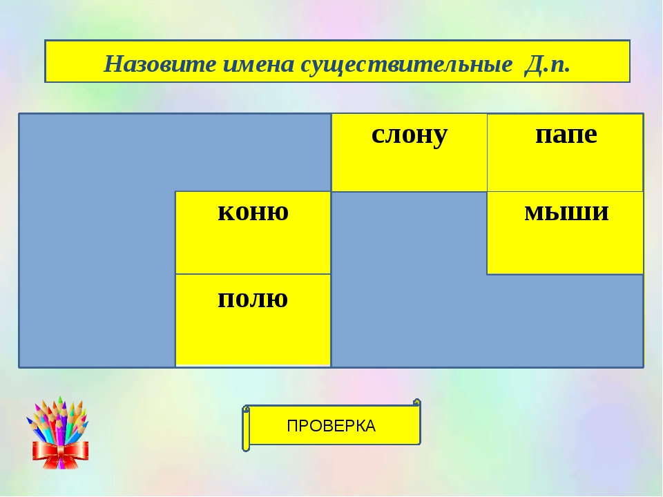 ПРОВЕРКА Назовите имена существительные Д.п. звезда степьслонупапе площадь...