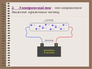 2. Электрический ток – это направленное движение заряженных частиц.