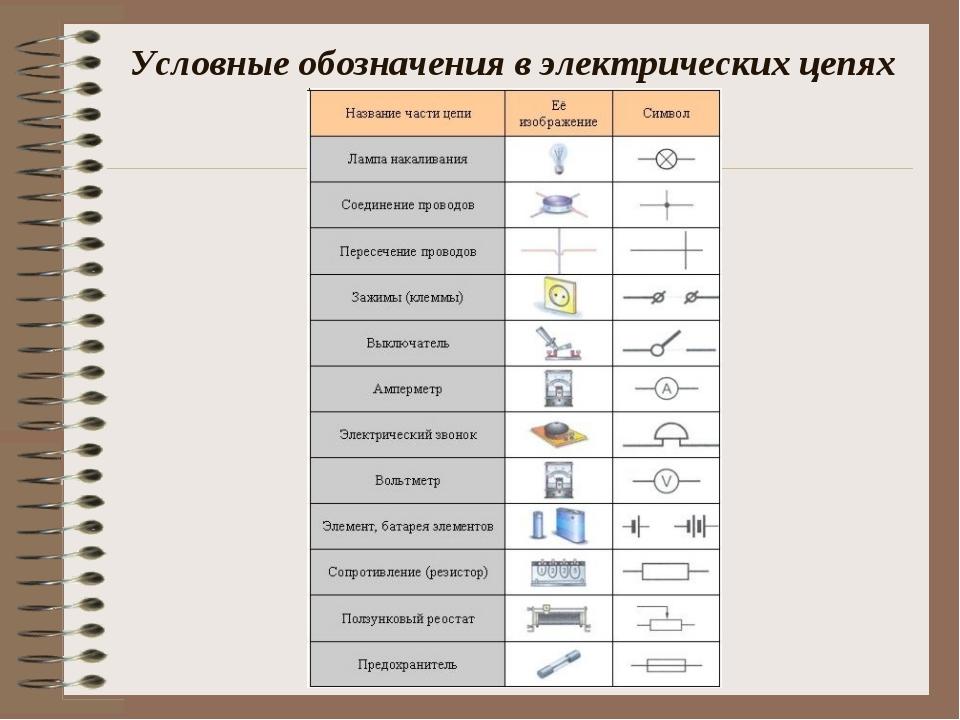 Условные обозначения в электрических цепях