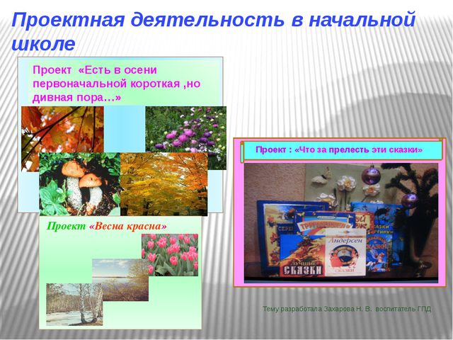 Проектная деятельность в начальной школе Проект «Есть в осени первоначальной...