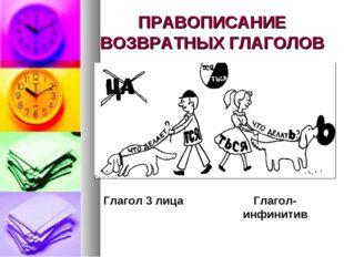 ПРАВОПИСАНИЕ ВОЗВРАТНЫХ ГЛАГОЛОВ Глагол 3 лица Глагол-инфинитив