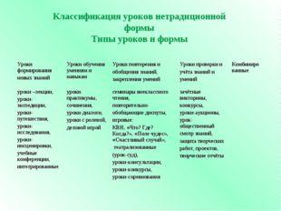 Классификация уроков нетрадиционной формы Типы уроков и формы Уроки формирова