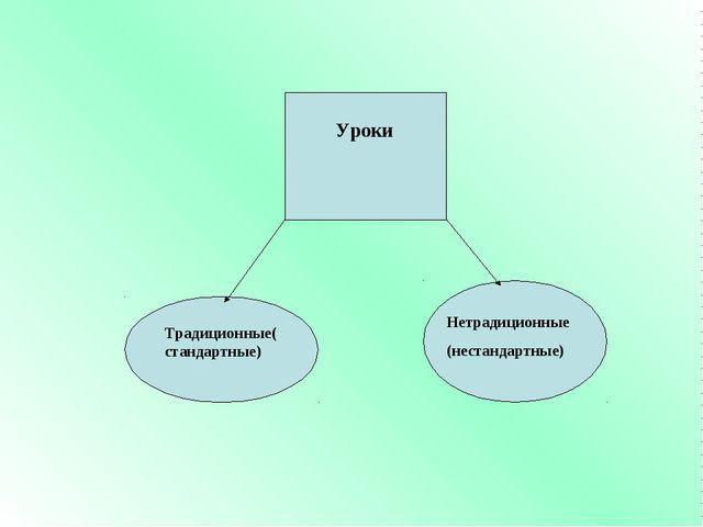Уроки Традиционные(стандартные) Нетрадиционные (нестандартные)