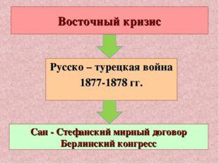 Восточный кризис Русско – турецкая война 1877-1878 гг. Сан - Стефанский мирны