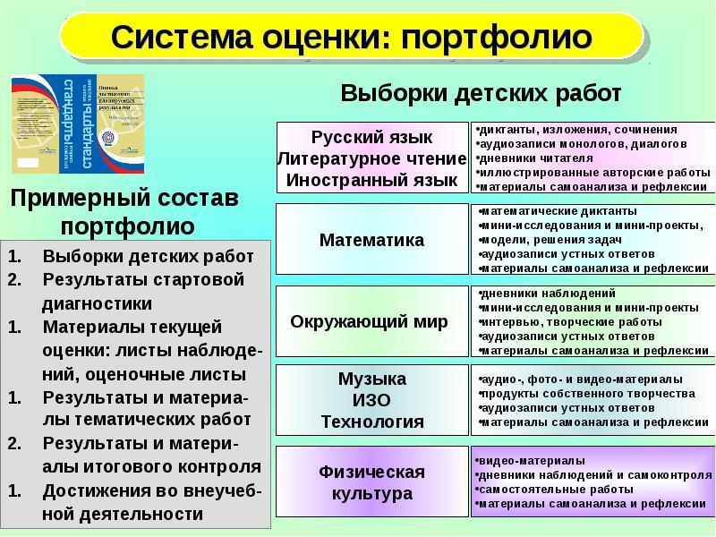 http://fs.nashaucheba.ru/tw_files2/urls_3/1329/d-1328290/img33.jpg