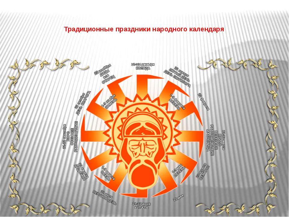 Традиционные праздники народного календаря
