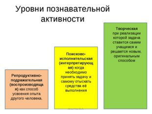 Уровни познавательной активности Репродуктивно-подражательная (воспроизводяща