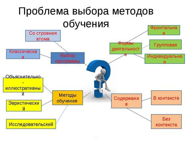 Проблема выбора методов обучения Формы деятельности Фронтальная Групповая Инд...