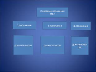 Основные положения МКТ 1 положение 2 положение 3 положение доказательства д