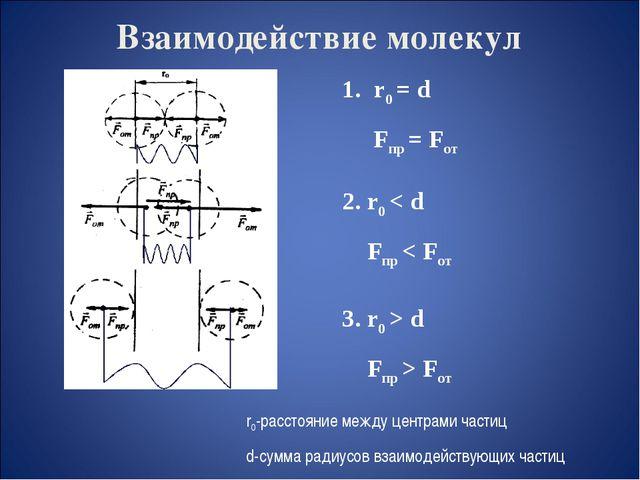 Взаимодействие молекул r0 = d Fпр = Fот 2. r0 < d Fпр < Fот 3. r0 > d Fпр > F...