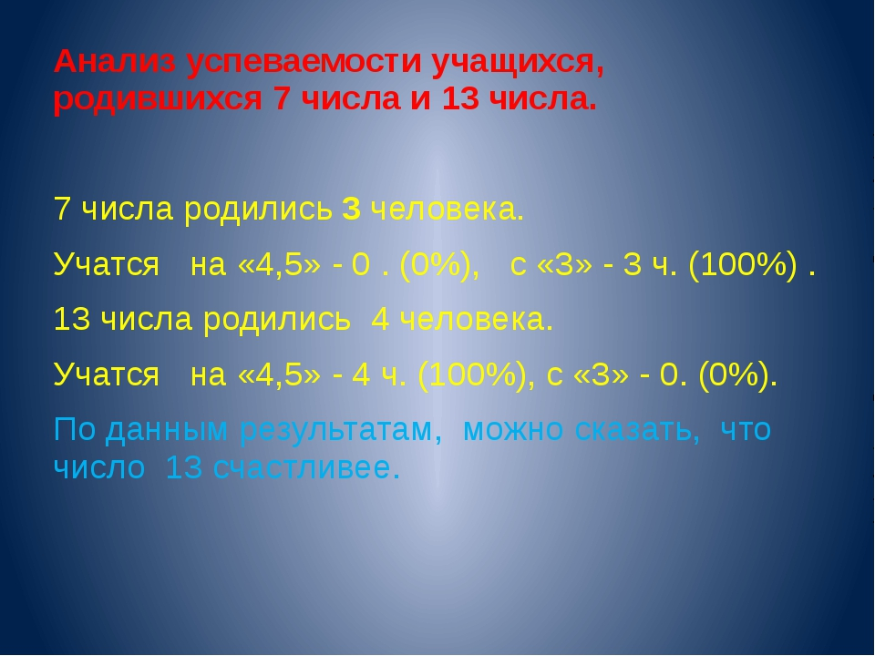 Анализ успеваемости учащихся, родившихся 7 числа и 13 числа.  7 числа родил...