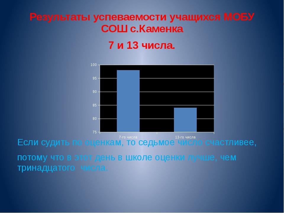 Результаты успеваемости учащихся МОБУ СОШ с.Каменка 7 и 13 числа. Если судит...