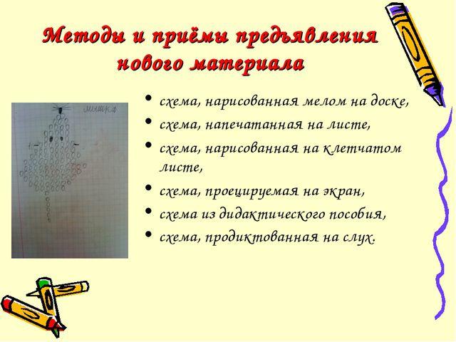 Методы и приёмы предъявления нового материала схема, нарисованная мелом на до...