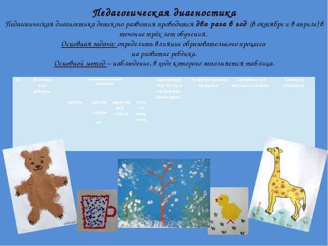 Педагогическая диагностика Педагогическая диагностика детского развития прово...