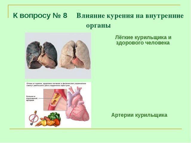 К вопросу № 8 Влияние курения на внутренние органы Лёгкие курильщика и здоров...
