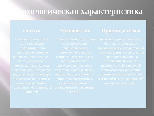 Психологическая характеристика  Опекун  Усыновитель  Приемная семья  Опек...