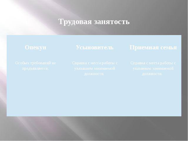 Трудовая занятость  Опекун  Усыновитель  Приемная семья  Особых требован...