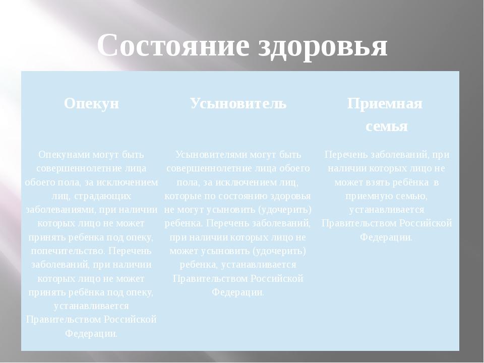 Состояние здоровья  Опекун  Усыновитель  Приемная семья  Опекунами могут...