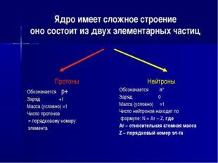 Ядро имеет сложное строение оно состоит из двух элементарных частиц Протоны О