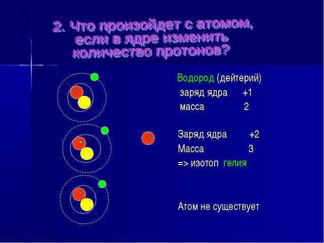 Атом не существует Заряд ядра +2 Масса 3 => изотоп гелия Водород (дейтерий) з...