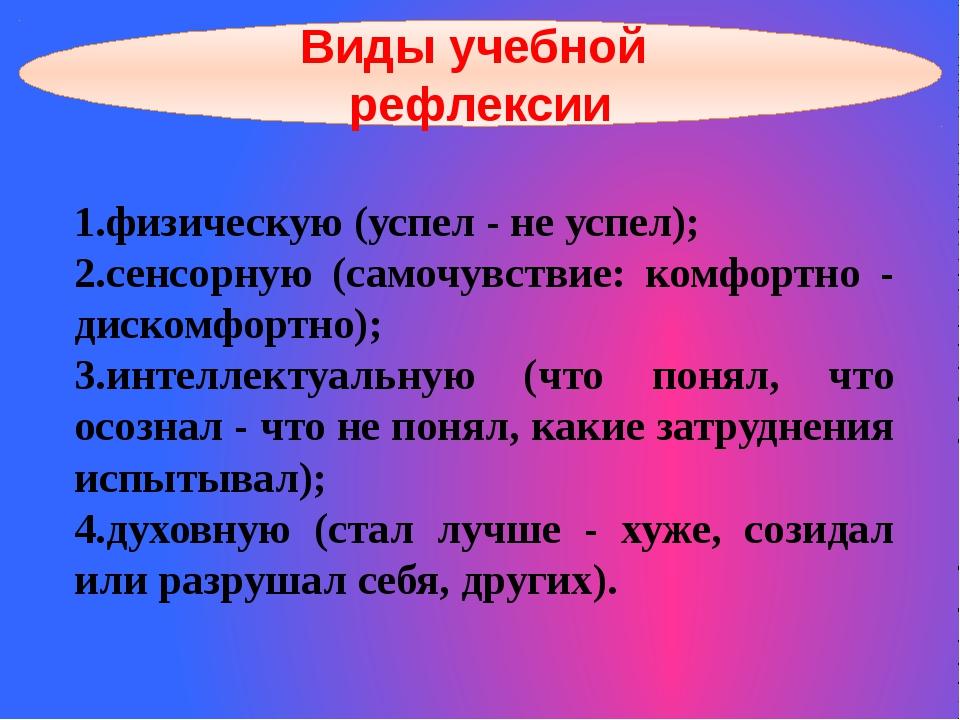 Виды учебной рефлексии 1.физическую (успел - не успел); 2.сенсорную (самочувс...