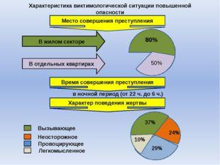 80% 50% В жилом секторе В отдельных квартирах Место совершения преступления