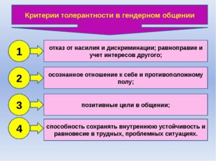 Критерии толерантности в гендерном общении отказ от насилия и дискриминации;