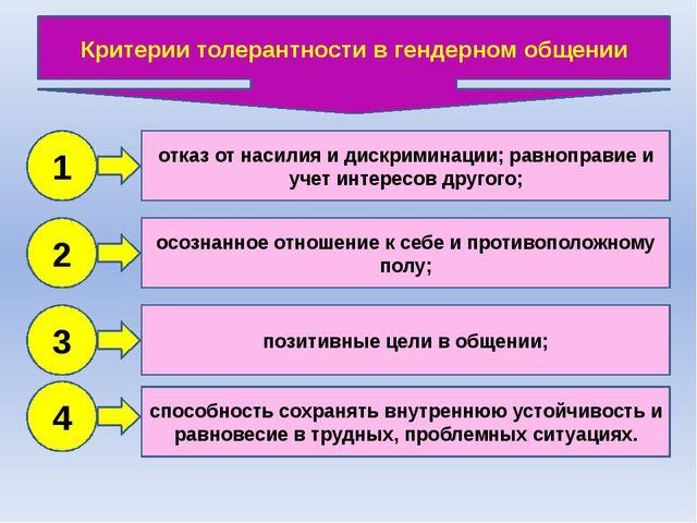 Критерии толерантности в гендерном общении отказ от насилия и дискриминации;...