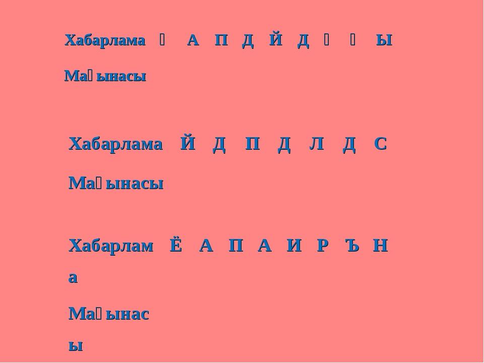 ХабарламаӘАПДЙДҚҒЫ Мағынасы ХабарламаЙДПДЛДС Мағынас...