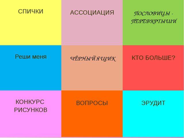 АССОЦИАЦИЯ Окружность Шкала