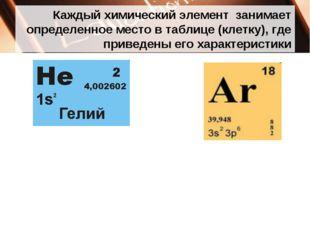 Каждый химический элемент занимает определенное место в таблице (клетку), где